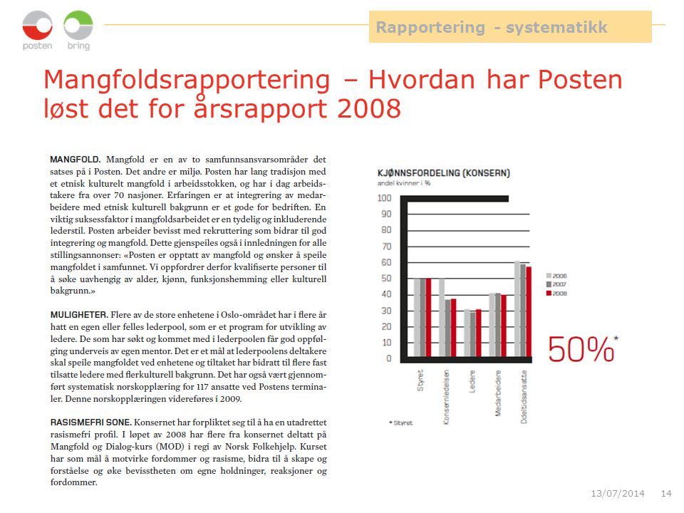 Mangfoldsrapportering – Hvordan har Posten løst det for årsrapport 2008 13/07/201414 Rapportering - systematikk