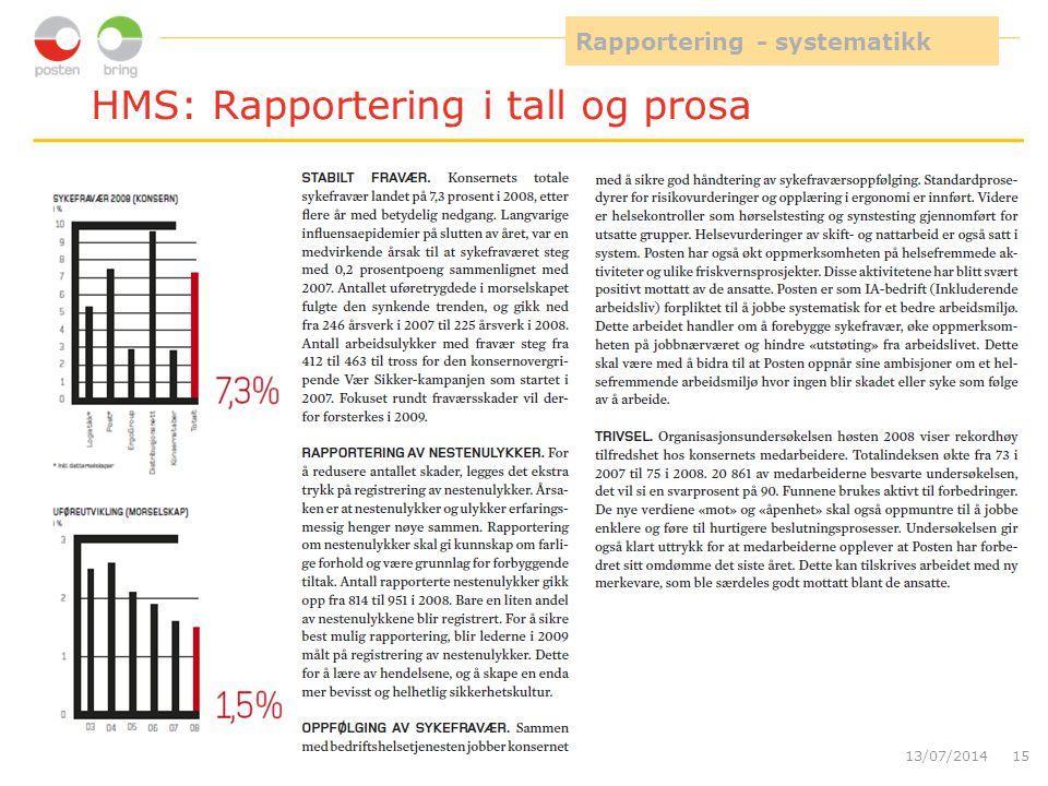 HMS: Rapportering i tall og prosa 13/07/201415 Rapportering - systematikk