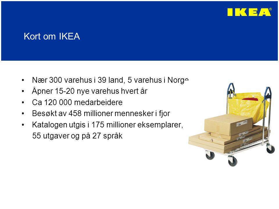Kort om IKEA Nær 300 varehus i 39 land, 5 varehus i Norge Åpner 15-20 nye varehus hvert år Ca 120 000 medarbeidere Besøkt av 458 millioner mennesker i fjor Katalogen utgis i 175 millioner eksemplarer, 55 utgaver og på 27 språk