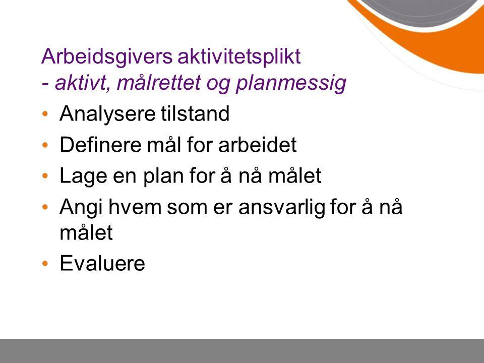 Analysere tilstand Definere mål for arbeidet Lage en plan for å nå målet Angi hvem som er ansvarlig for å nå målet Evaluere