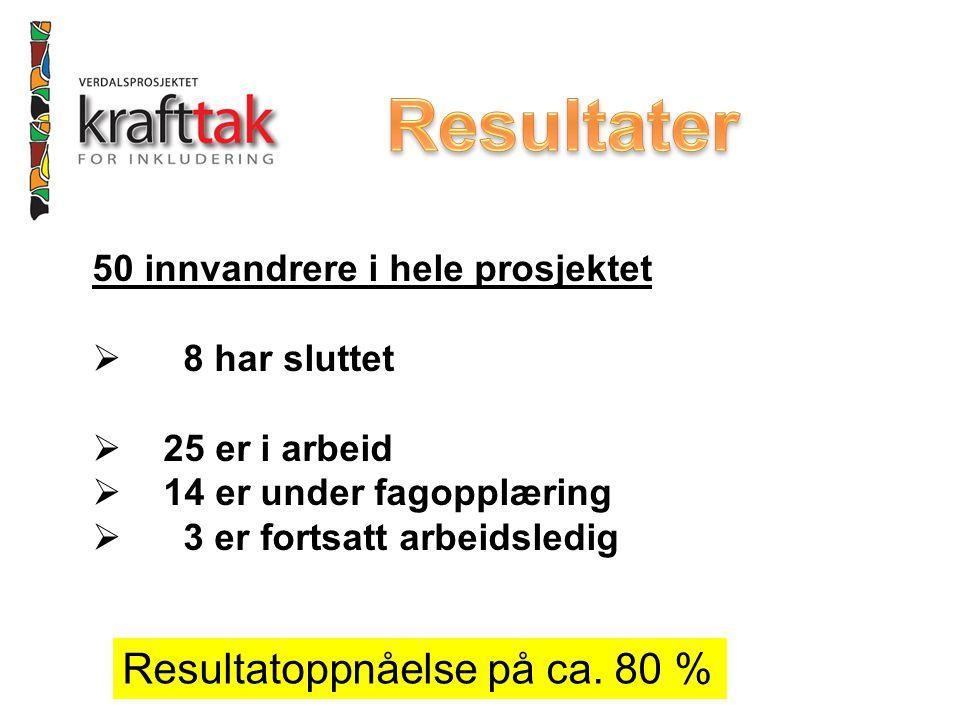 Offentlig : 2.775 mill NOK NHO/bedrifter : 4.550 mill NOK Prosjektperiode 3 år Offentlig penger brukt pr.