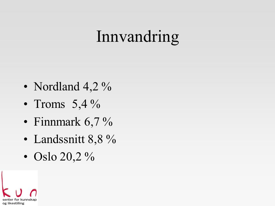 Innvandring Nordland 4,2 % Troms 5,4 % Finnmark 6,7 % Landssnitt 8,8 % Oslo 20,2 %
