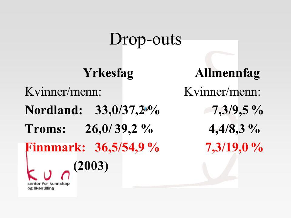 Drop-outs Yrkesfag Allmennfag Kvinner/menn: Nordland: 33,0/37,2 % 7,3/9,5 % Troms: 26,0/ 39,2 % 4,4/8,3 % Finnmark: 36,5/54,9 % 7,3/19,0 % (2003)
