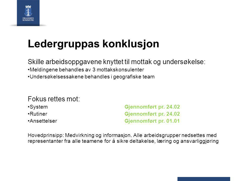 Ledergruppas konklusjon Skille arbeidsoppgavene knyttet til mottak og undersøkelse: Meldingene behandles av 3 mottakskonsulenter Undersøkelsessakene b