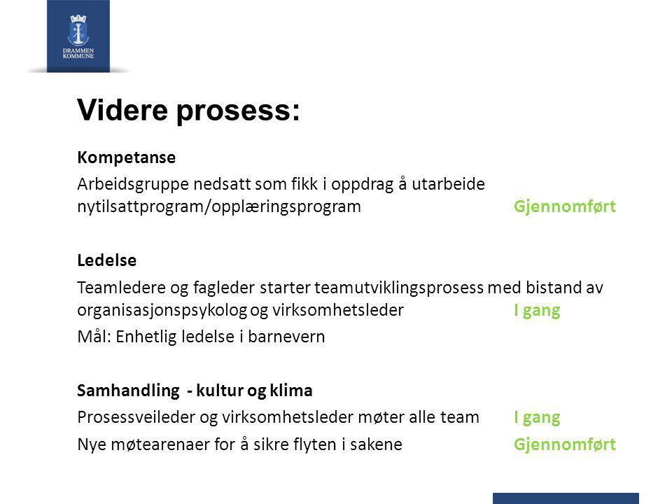 Videre prosess: Kompetanse Arbeidsgruppe nedsatt som fikk i oppdrag å utarbeide nytilsattprogram/opplæringsprogramGjennomført Ledelse Teamledere og fa