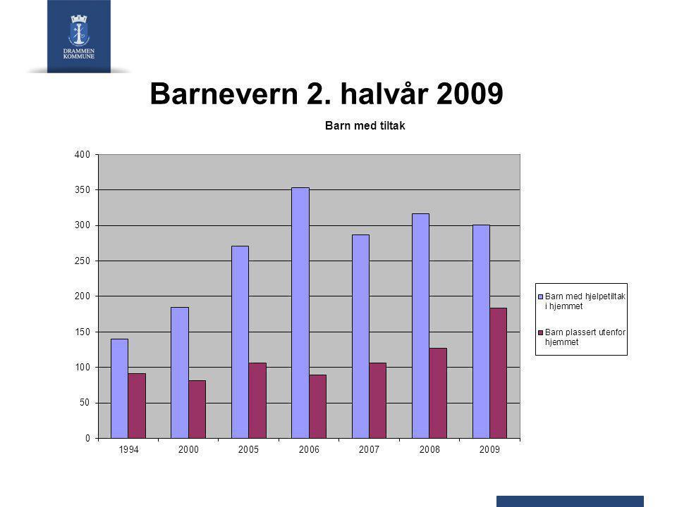 Fristoversittelse undersøkelse Gjennomsnitt Buskerud12 % Flå36 % Sigdal31 % Hole26 % Nedre Eiker19 % Drammen19 % Hurum18 % Ringerike17 % Nes11 % Rollag10 % Hol9 % Modum7 % Ål5 % Gol3 % Røyken2 % Kongsberg1 % Øvre Eiker1 % Lier1 % Flesberg0 % Krødsherad0 % Hemsedal0 % Nore og Uvdal0 %