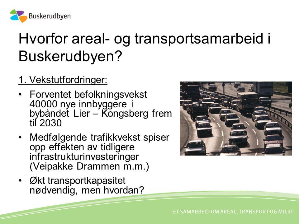 Hvorfor areal- og transportsamarbeid i Buskerudbyen? 1. Vekstutfordringer: Forventet befolkningsvekst 40000 nye innbyggere i bybåndet Lier – Kongsberg