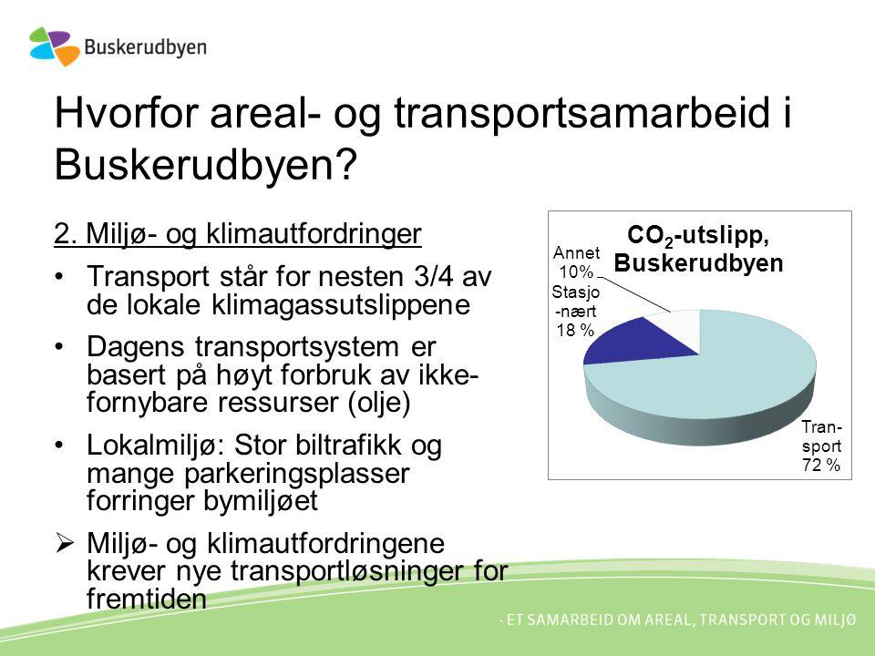 Hvorfor areal- og transportsamarbeid i Buskerudbyen? 2. Miljø- og klimautfordringer Transport står for nesten 3/4 av de lokale klimagassutslippene Dag
