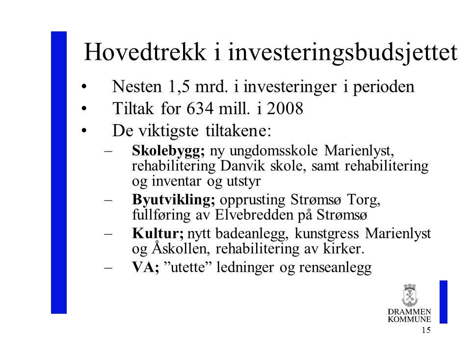 15 Hovedtrekk i investeringsbudsjettet Nesten 1,5 mrd.