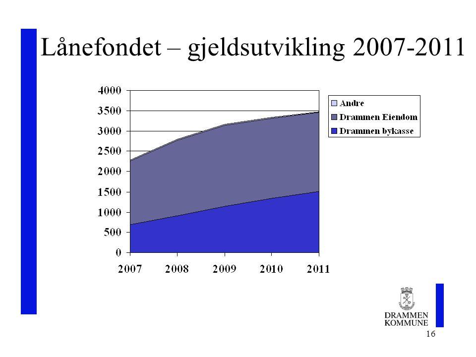 16 Lånefondet – gjeldsutvikling 2007-2011