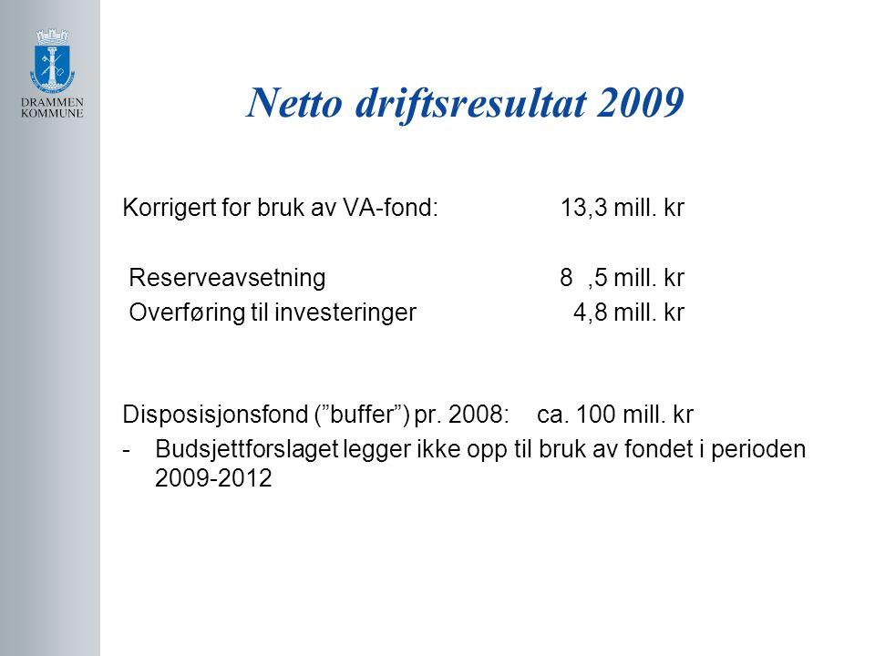 Netto driftsresultat 2009 Korrigert for bruk av VA-fond:13,3 mill.