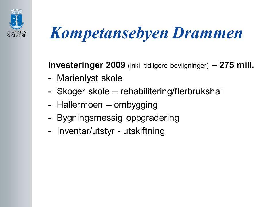 Kompetansebyen Drammen Investeringer 2009 (inkl. tidligere bevilgninger) – 275 mill.