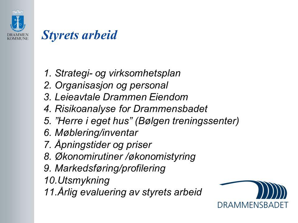 """Styrets arbeid 1.Strategi- og virksomhetsplan 2.Organisasjon og personal 3.Leieavtale Drammen Eiendom 4.Risikoanalyse for Drammensbadet 5.""""Herre i ege"""