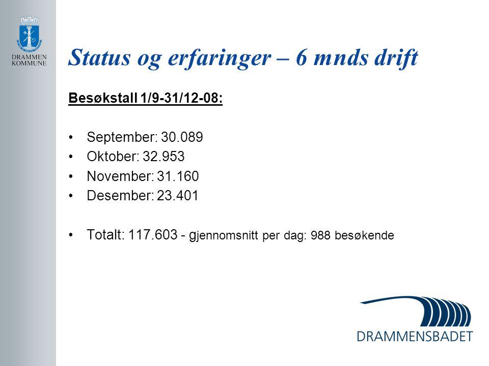 Status og erfaringer – 6 mnds drift Besøkstall 1/9-31/12-08: September: 30.089 Oktober: 32.953 November: 31.160 Desember: 23.401 Totalt: 117.603 - g j