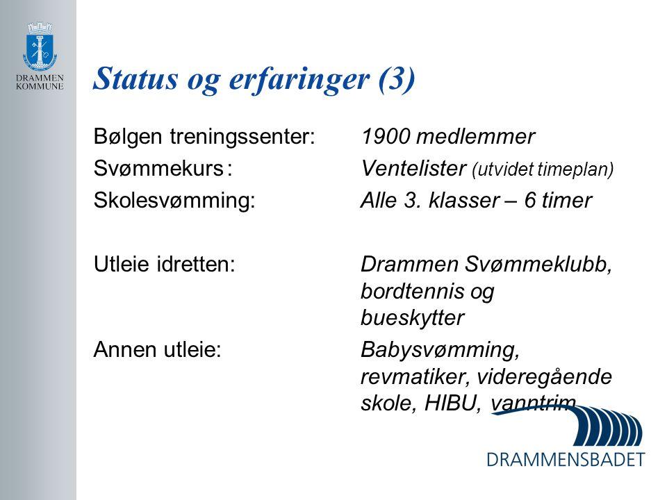 Status og erfaringer (3) Bølgen treningssenter:1900 medlemmer Svømmekurs:Ventelister (utvidet timeplan) Skolesvømming:Alle 3. klasser – 6 timer Utleie