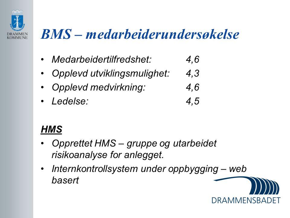 BMS – medarbeiderundersøkelse Medarbeidertilfredshet:4,6 Opplevd utviklingsmulighet:4,3 Opplevd medvirkning:4,6 Ledelse:4,5 HMS Opprettet HMS – gruppe