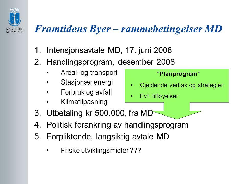 Framtidens Byer – rammebetingelser MD 1.Intensjonsavtale MD, 17. juni 2008 2.Handlingsprogram, desember 2008 Areal- og transport Stasjonær energi Forb