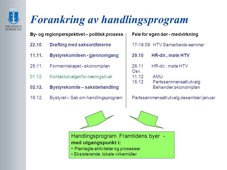 Forankring av handlingsprogram By- og regionperspektivet – politisk prosess 22.10 Drøfting med saksordførerne 11.11.