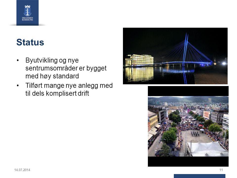 Status Byutvikling og nye sentrumsområder er bygget med høy standard Tilført mange nye anlegg med til dels komplisert drift 14.07.201411