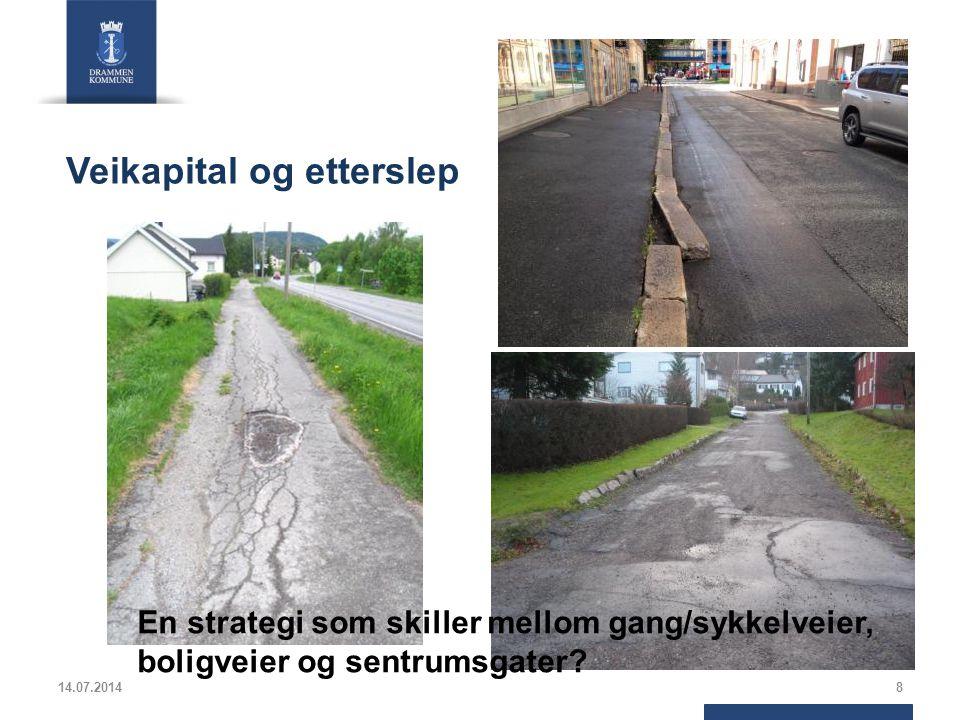 Veikapital og etterslep 14.07.20148 En strategi som skiller mellom gang/sykkelveier, boligveier og sentrumsgater?
