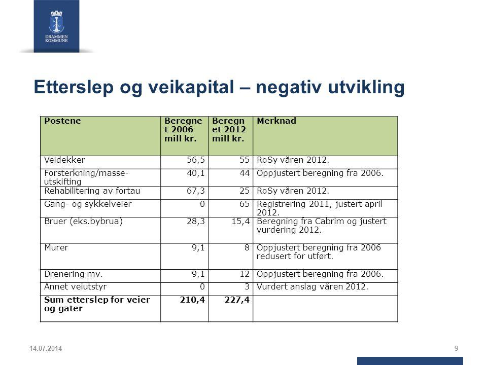 Etterslep og veikapital – negativ utvikling 14.07.20149 PosteneBeregne t 2006 mill kr.
