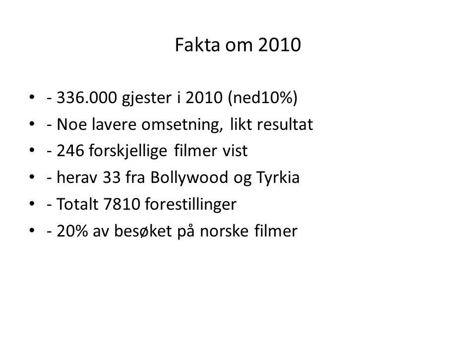 Fakta om 2010 - 336.000 gjester i 2010 (ned10%) - Noe lavere omsetning, likt resultat - 246 forskjellige filmer vist - herav 33 fra Bollywood og Tyrkia - Totalt 7810 forestillinger - 20% av besøket på norske filmer