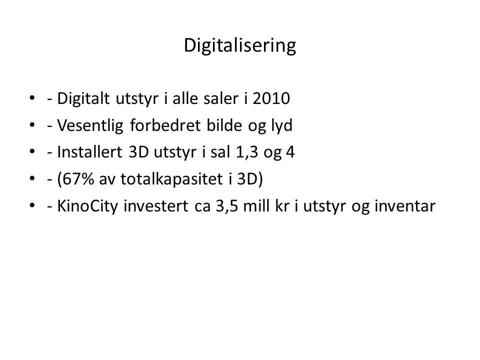 Digitalisering - Digitalt utstyr i alle saler i 2010 - Vesentlig forbedret bilde og lyd - Installert 3D utstyr i sal 1,3 og 4 - (67% av totalkapasitet i 3D) - KinoCity investert ca 3,5 mill kr i utstyr og inventar