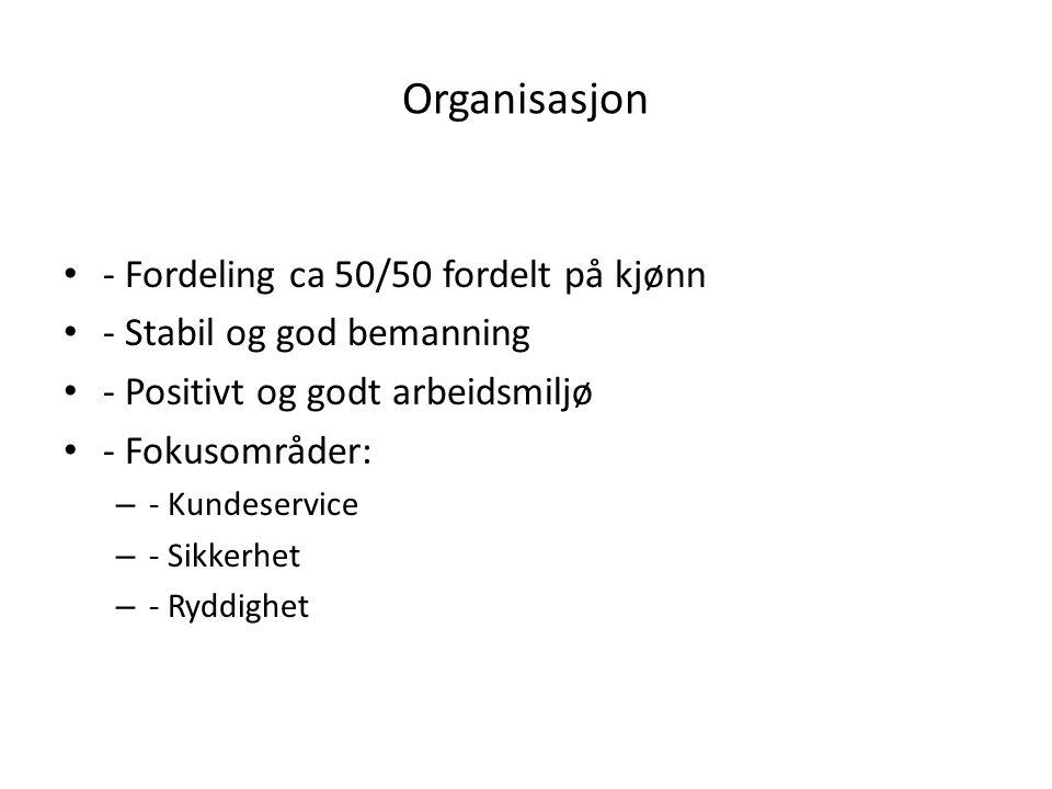 Organisasjon - Fordeling ca 50/50 fordelt på kjønn - Stabil og god bemanning - Positivt og godt arbeidsmiljø - Fokusområder: – - Kundeservice – - Sikkerhet – - Ryddighet