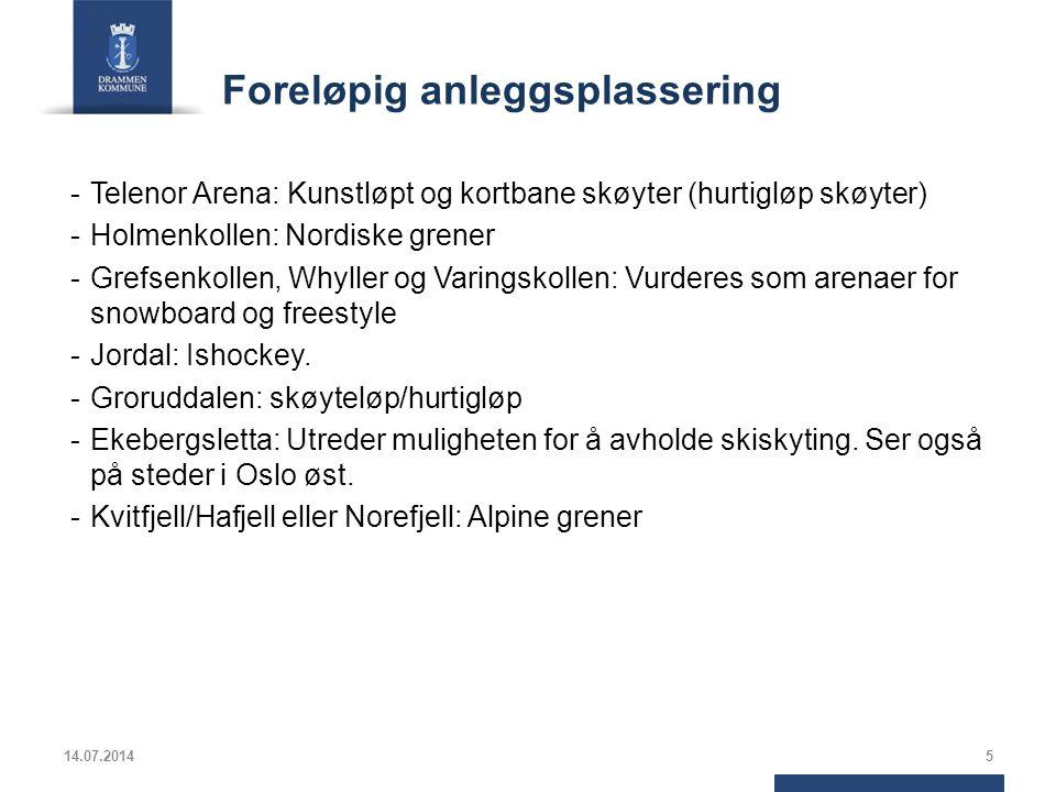 Foreløpig anleggsplassering -Telenor Arena: Kunstløpt og kortbane skøyter (hurtigløp skøyter) -Holmenkollen: Nordiske grener -Grefsenkollen, Whyller o