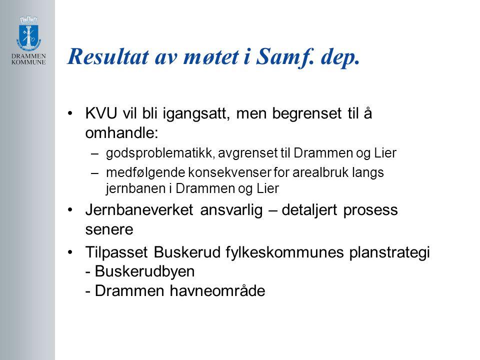 Resultat av møtet i Samf.dep.