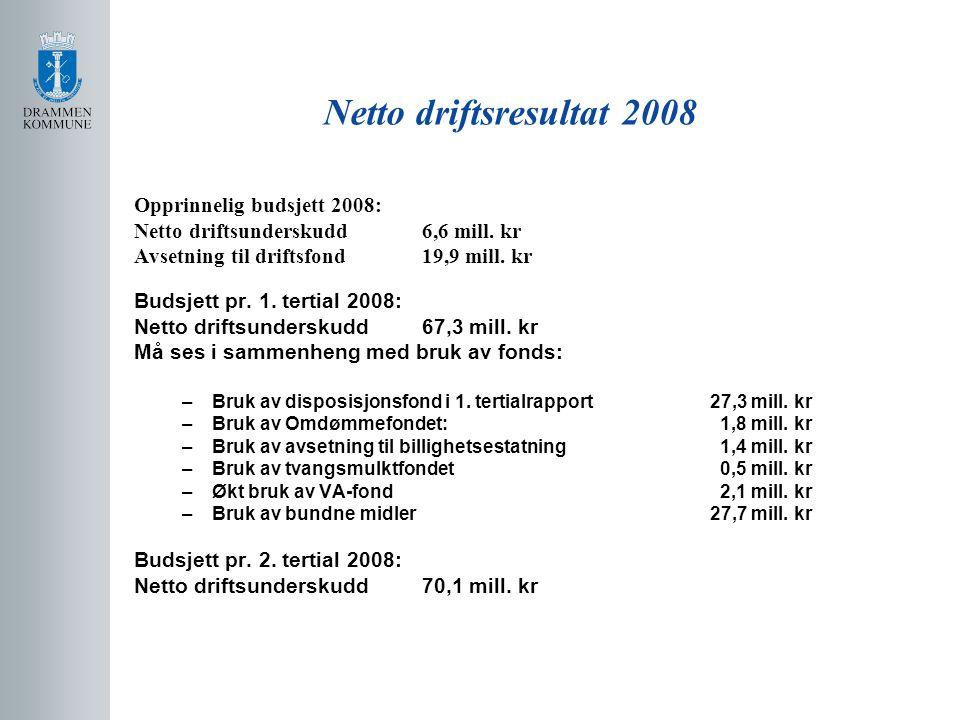 Økonomisk status pr.2. tertial 2008 Programområdene under rimelig kontroll -1,8 mill.
