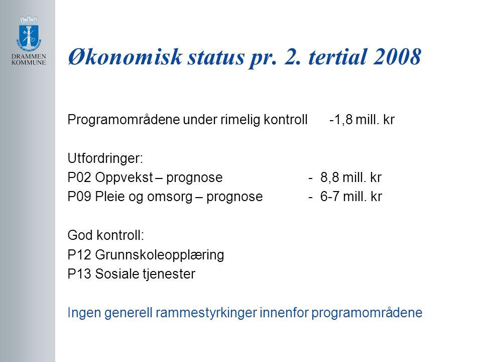 Økonomisk status pr. 2. tertial 2008 Programområdene under rimelig kontroll -1,8 mill.