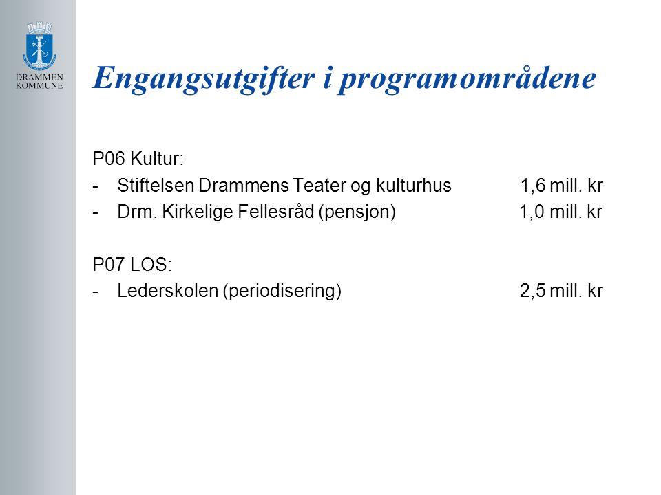 Engangsutgifter i programområdene P06 Kultur: -Stiftelsen Drammens Teater og kulturhus 1,6 mill.