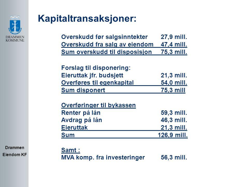 Ferdigstilte byggeprosjekter i 2007 Drammen Eiendom KF  Bikkjestykket Barnhage15 mill.