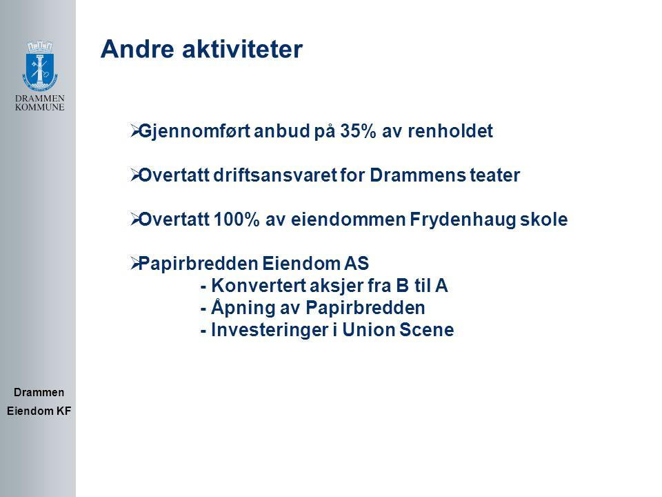Innleie / fremleie Drammen Eiendom KF DEKF skal være kommunens kompetansesenter innen leie av eiendom.