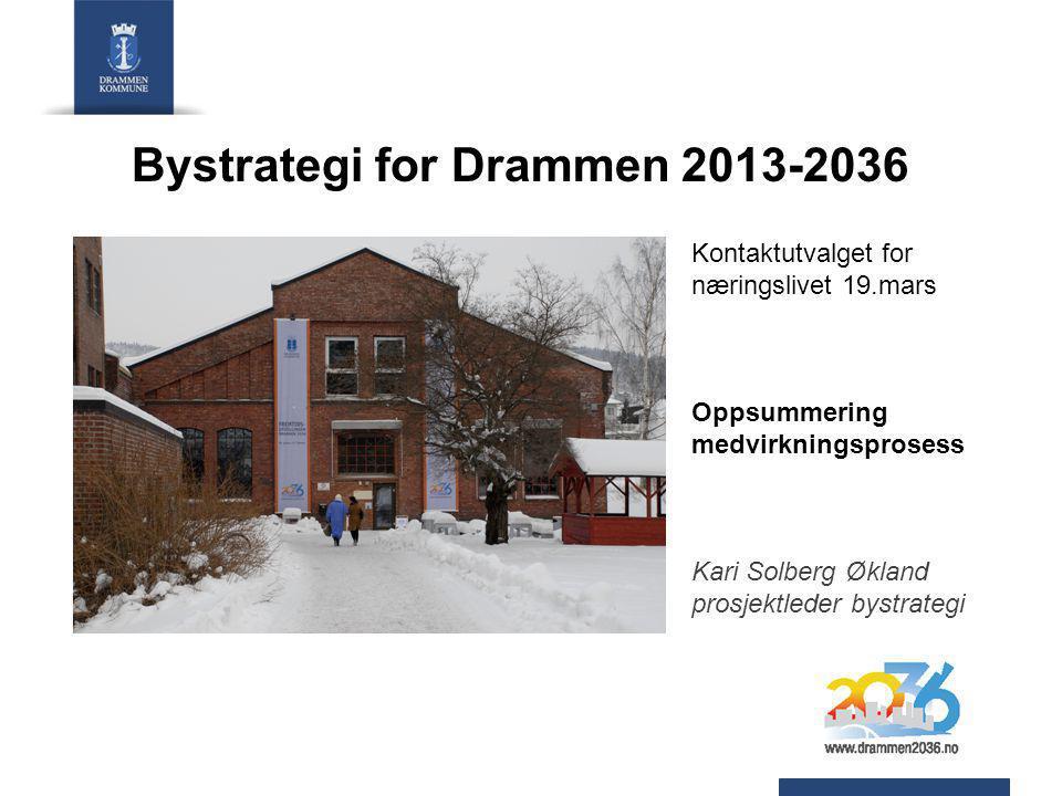 Medvirkningsprosessen - fakta Fremtidsutstillingen 2 000-2 500 på fremtidsutstillingen Drammen2036 40-50 byutviklingsforslag på bykart over Drammen sentrum 121 personer med enda flere byutviklingsforslag i gjestebøker