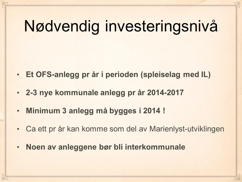 Nødvendig investeringsnivå Et OFS-anlegg pr år i perioden (spleiselag med IL) 2-3 nye kommunale anlegg pr år 2014-2017 Minimum 3 anlegg må bygges i 2014 .