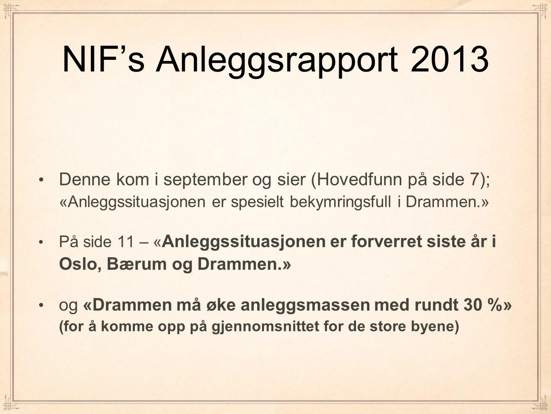 NIF's Anleggsrapport 2013 Denne kom i september og sier (Hovedfunn på side 7); «Anleggssituasjonen er spesielt bekymringsfull i Drammen.» På side 11 – « Anleggssituasjonen er forverret siste år i Oslo, Bærum og Drammen.» og «Drammen må øke anleggsmassen med rundt 30 %» (for å komme opp på gjennomsnittet for de store byene)