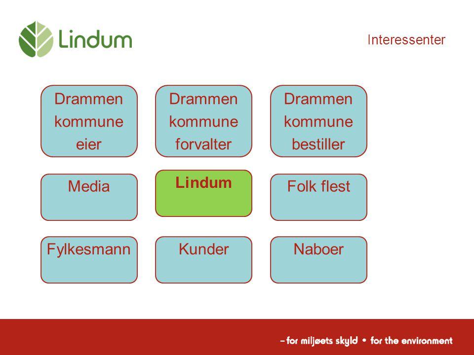 Interessenter Lindum Drammen kommune eier Drammen kommune forvalter Drammen kommune bestiller FylkesmannKunderNaboer MediaFolk flest