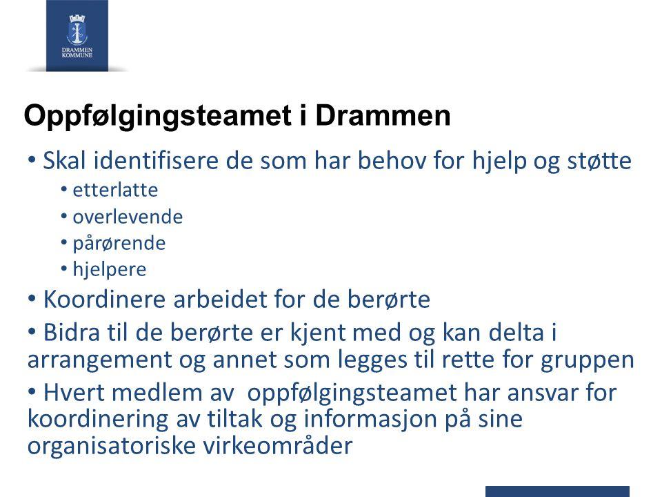 Oppfølgingsteamet i Drammen Skal identifisere de som har behov for hjelp og støtte etterlatte overlevende pårørende hjelpere Koordinere arbeidet for d