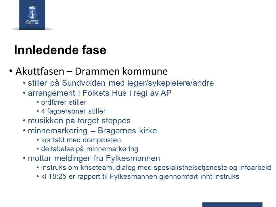 Akuttfasen – Drammen kommune stiller på Sundvolden med leger/sykepleiere/andre arrangement i Folkets Hus i regi av AP ordfører stiller 4 fagpersoner s