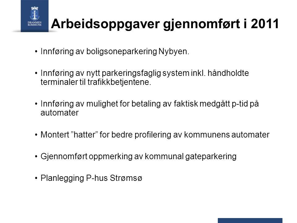 Arbeidsoppgaver gjennomført i 2011 Innføring av boligsoneparkering Nybyen.