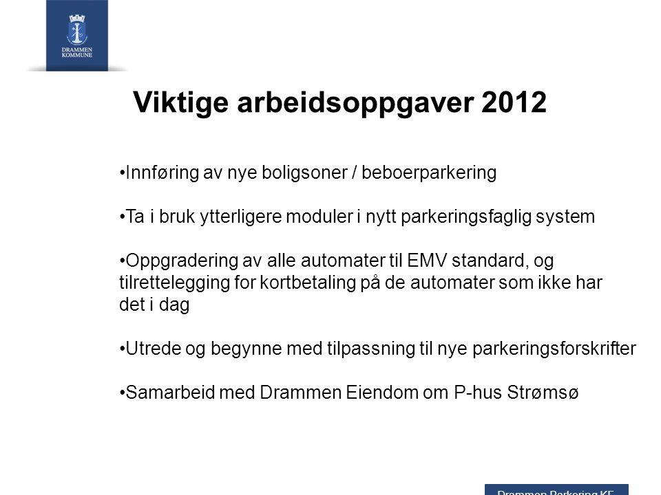 Viktige arbeidsoppgaver 2012 Drammen Parkering KF Innføring av nye boligsoner / beboerparkering Ta i bruk ytterligere moduler i nytt parkeringsfaglig system Oppgradering av alle automater til EMV standard, og tilrettelegging for kortbetaling på de automater som ikke har det i dag Utrede og begynne med tilpassning til nye parkeringsforskrifter Samarbeid med Drammen Eiendom om P-hus Strømsø