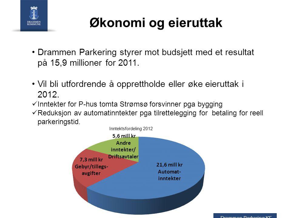 Økonomi og eieruttak Drammen Parkering KF Drammen Parkering styrer mot budsjett med et resultat på 15,9 millioner for 2011.