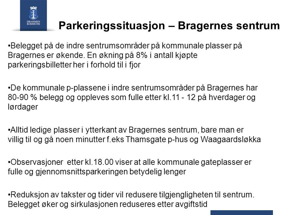 Parkeringssituasjon – Bragernes sentrum Belegget på de indre sentrumsområder på kommunale plasser på Bragernes er økende.