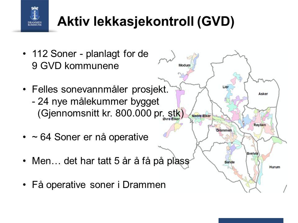 112 Soner - planlagt for de 9 GVD kommunene Felles sonevannmåler prosjekt.