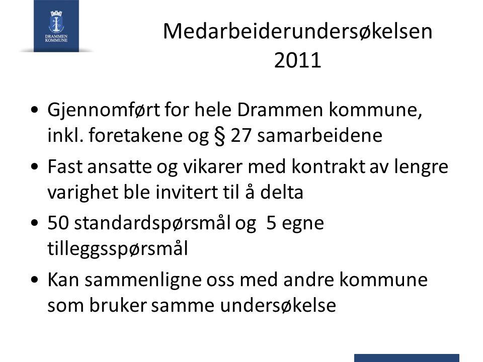Medarbeiderundersøkelsen 2011 Gjennomført for hele Drammen kommune, inkl. foretakene og § 27 samarbeidene Fast ansatte og vikarer med kontrakt av leng