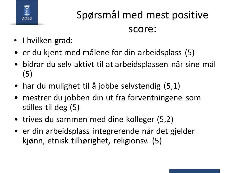 Spørsmål med mest positive score: I hvilken grad: er du kjent med målene for din arbeidsplass (5) bidrar du selv aktivt til at arbeidsplassen når sine
