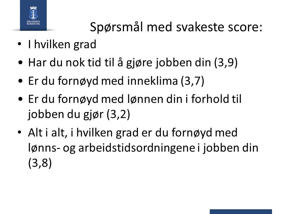 Spørsmål med svakeste score: I hvilken grad Har du nok tid til å gjøre jobben din (3,9) Er du fornøyd med inneklima (3,7) Er du fornøyd med lønnen din
