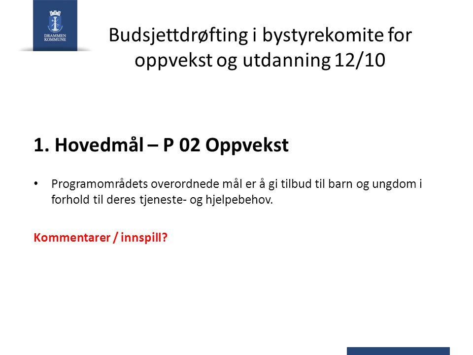 Budsjettdrøfting i bystyrekomite for oppvekst og utdanning 12/10 1.